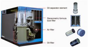 Dấu hiệu nhận biết máy nén khí bị lỗi và cách khắc phục