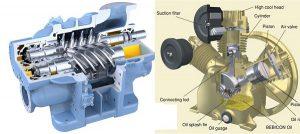 Nguyên tắc vàng giúp bạn sử dụng máy nén khí bền bỉ