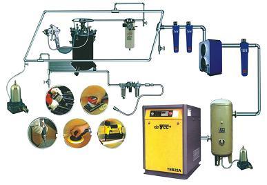 Cấu tạo của hệ thống khí nén công nghiệp