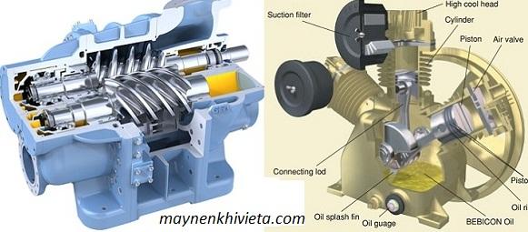 3 dòng máy máy nén khí phổ biến và những ưu nhược điểm của chúng